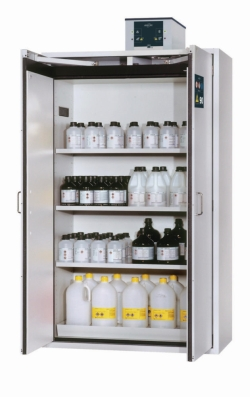 Safety Storage Cabinets S-CLASSIC-90 with Wing Doors