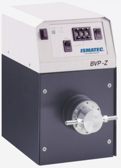 Gear pump drive BVP-Z